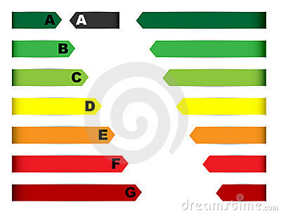 Energy Rating Graph