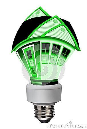 Energy saving; going green