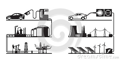 Energy sources for fuel and electric vehicles Vector Illustration