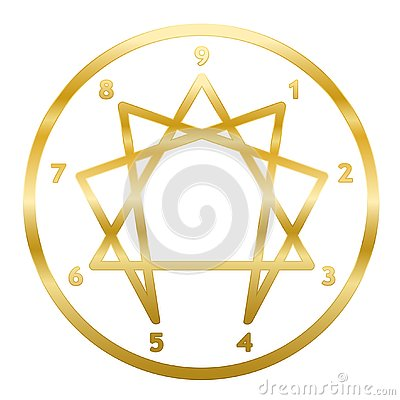 Free Enneagram Golden Symbol Numbers Circle Personality Ring Royalty Free Stock Photo - 130277725