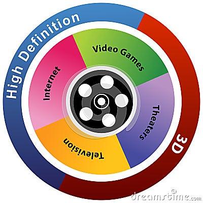 Entertainment Chart