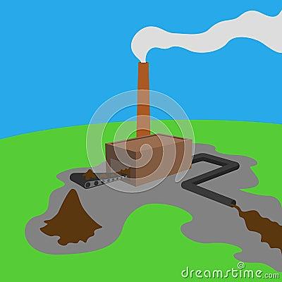 Environmental mess