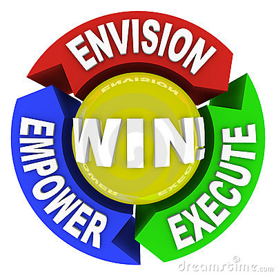 Free Envision Empower Execute - Win Royalty Free Stock Photos - 14180278