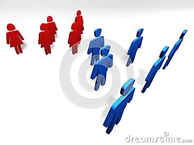 Equal genders