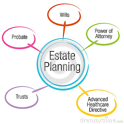 Free Estate Planning Chart Stock Photo - 50006490