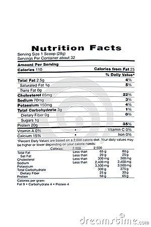 Etiqueta dos fatos de Nutriton