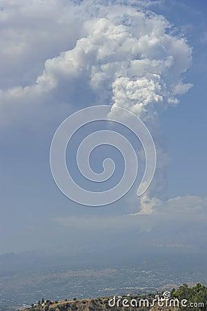 Etna, Eruption