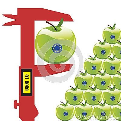 EU Standards on fruits