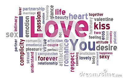 Eu te amo nuvem da palavra