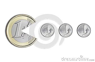 Euro coin eating Italian lire coins