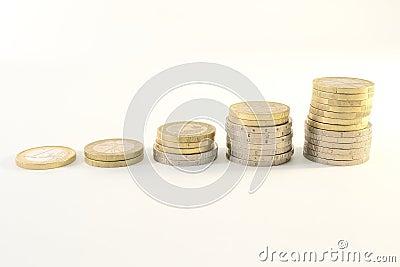 Euro coins chart