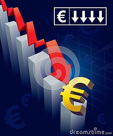 Euro Currency Crash