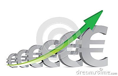 Euro grafico commerciale