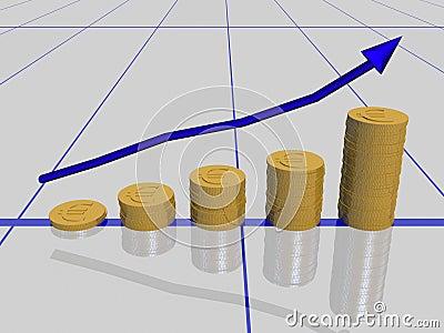 Euro graph