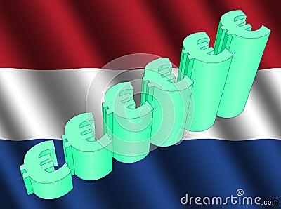Euro graph on Dutch flag