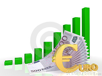 Euro and the growth diagram
