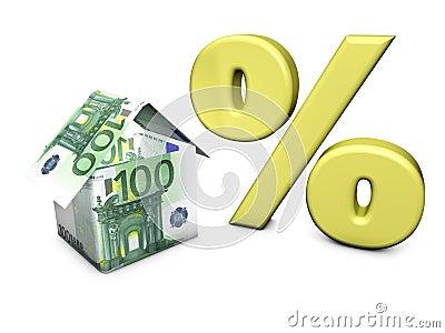 Euro House Shape Percent