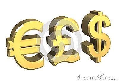 Euro Pound Dollar Symbol Royalty Free Stock Image