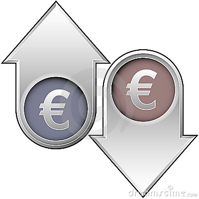 Euro Value Indicators