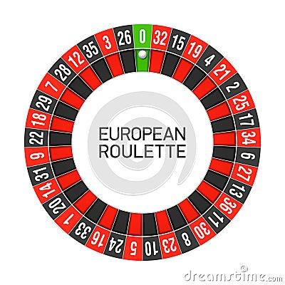 euro casino online european roulette