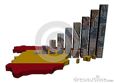 Euros graph on Spain map flag