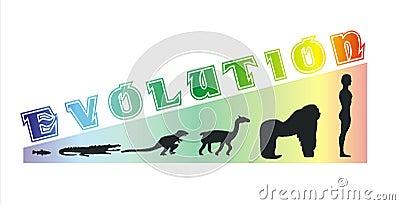 Evolution scale