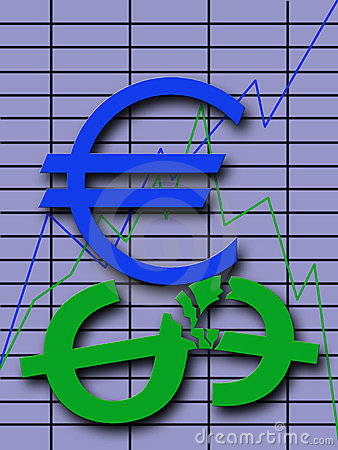 Exchange Fluctuations