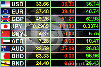 Forex rates viewer