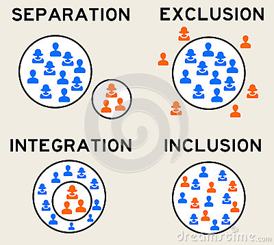 differences between integration inclusion and mainstreaming in education What is the difference between inclusion and integration the special need child is absorbed into the mainstream education but, in inclusion difference between mainstreaming and inclusion difference between information and knowledge difference between preschool and.