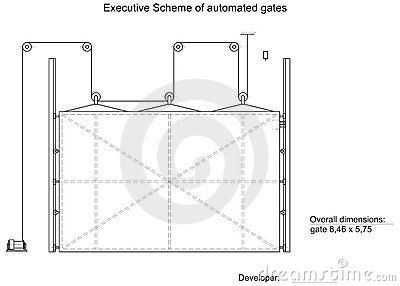 Executive scheme of automated gates