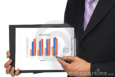 Explaining business chart