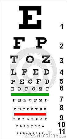 Free Eye Chart Royalty Free Stock Photo - 1823565