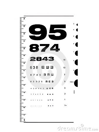 Snellen Eye Chart Printable Pediatric The Numbers