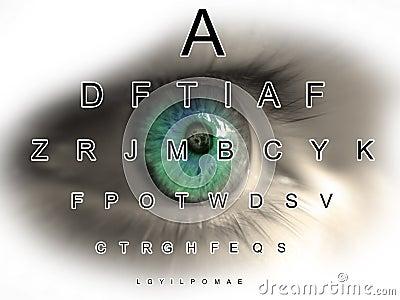 Eye and Vision Chart