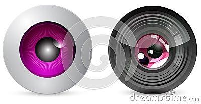 Eyeball with camera lens
