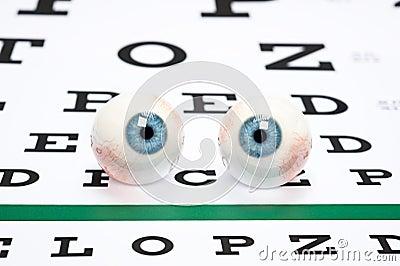 Eyeballs on chart