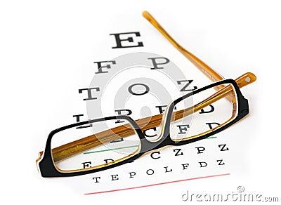 Eyesight Glasses