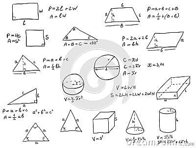 las formulas de geometria: