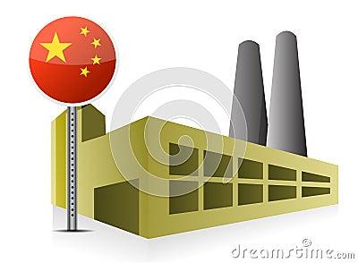 Fabriks- i Kina