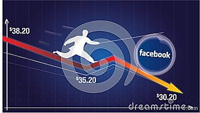 Facebook on the Nasdaq Stock Market Editorial Photography