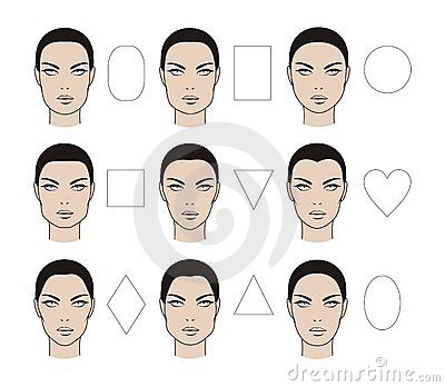 Faces types