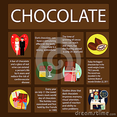 Collection Facts About Chocolate Pictures - Hausse