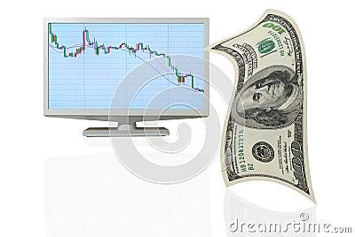 Falling dollar.