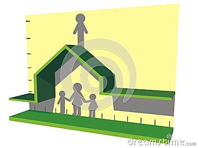 Family home earnings years