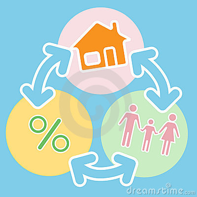 Family Home Mortgage Loan Financing Process
