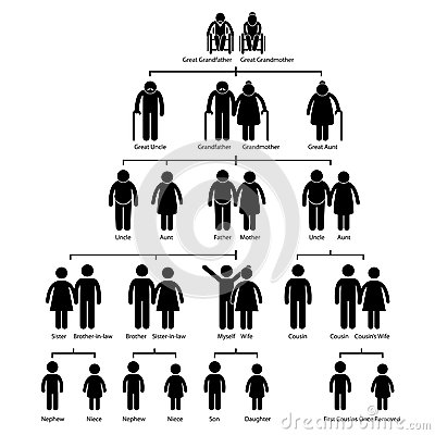 Family Tree Genealogy Diagram Pictogram