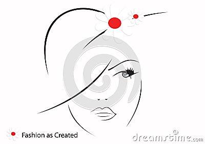 fashion as created