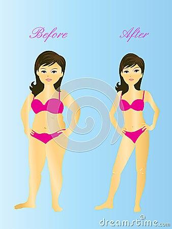 Fat & thin women