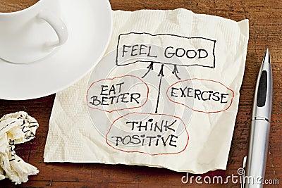 Feel good concept - napkin doodle