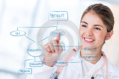 Female doctor drawing a graph